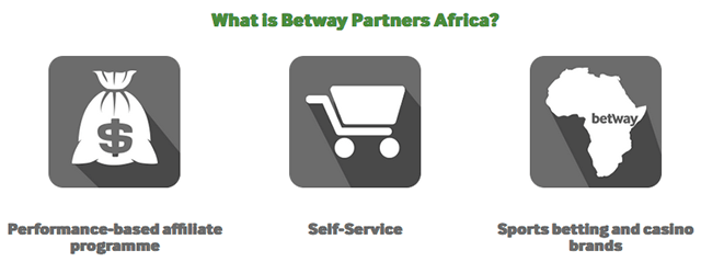 How betway affiliate works