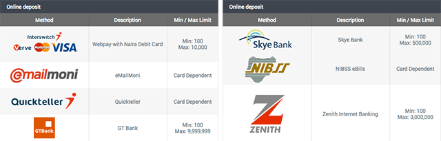 bet9ja online deposits