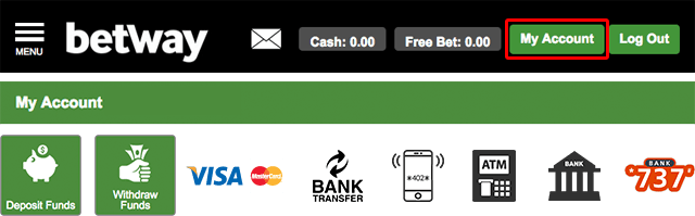 Payment methods in Betway